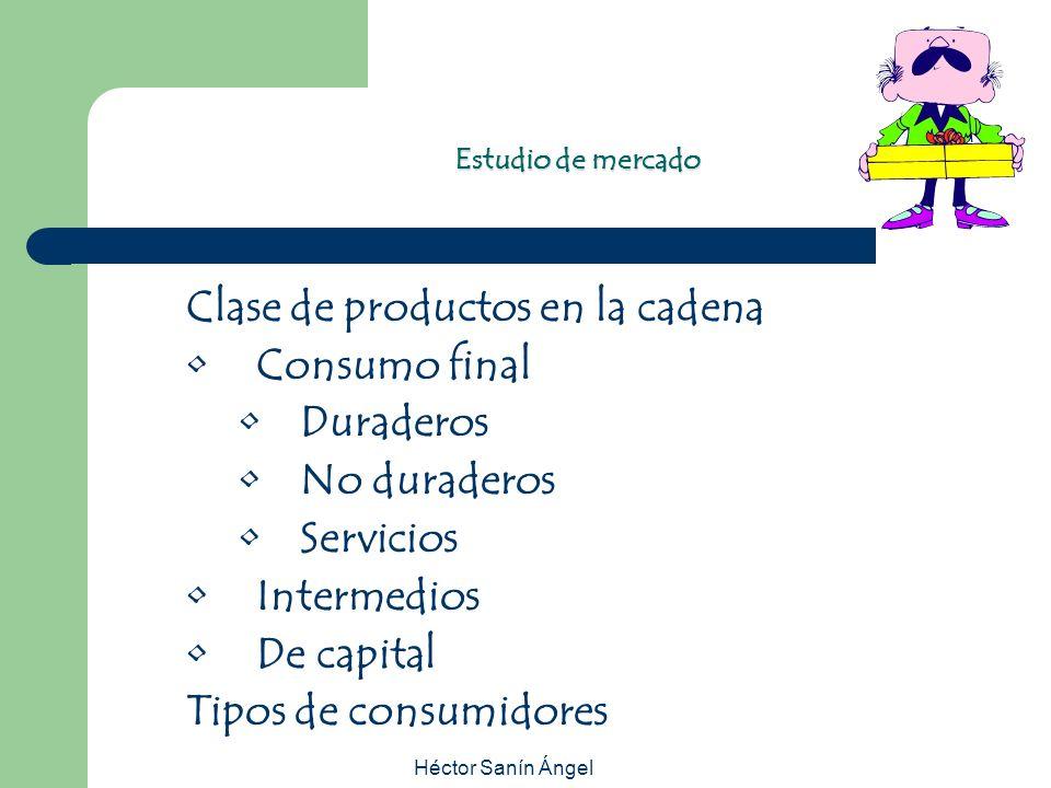 Clase de productos en la cadena Consumo final Duraderos No duraderos