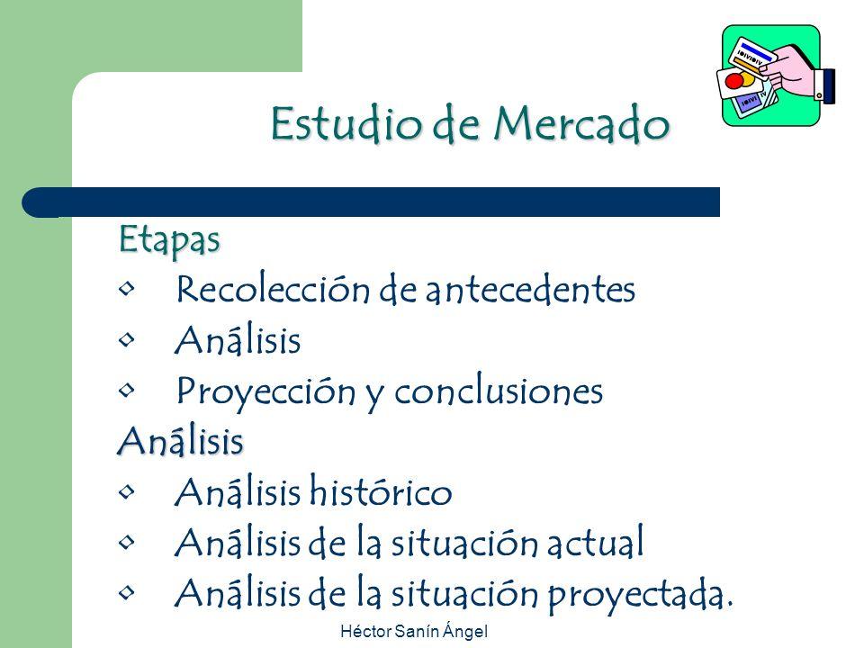 Estudio de Mercado Etapas Recolección de antecedentes Análisis