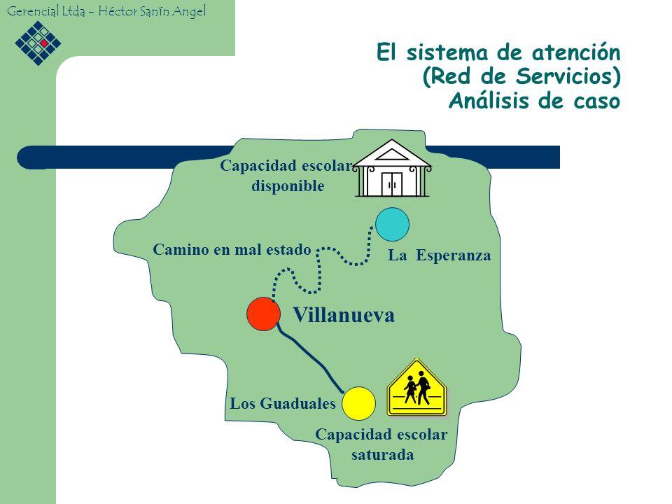 El sistema de atención (Red de Servicios) Análisis de caso