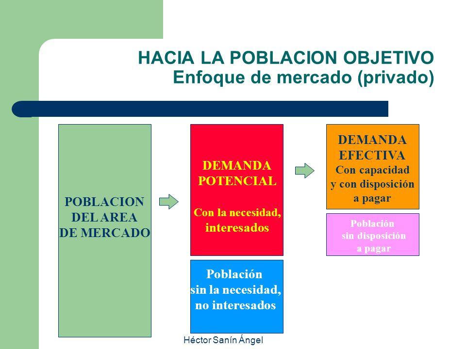 HACIA LA POBLACION OBJETIVO Enfoque de mercado (privado)