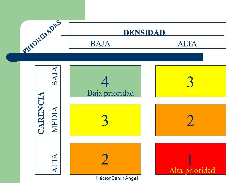 4 3 2 1 DENSIDAD BAJA ALTA CARENCIA ALTA MEDIA BAJA Alta prioridad