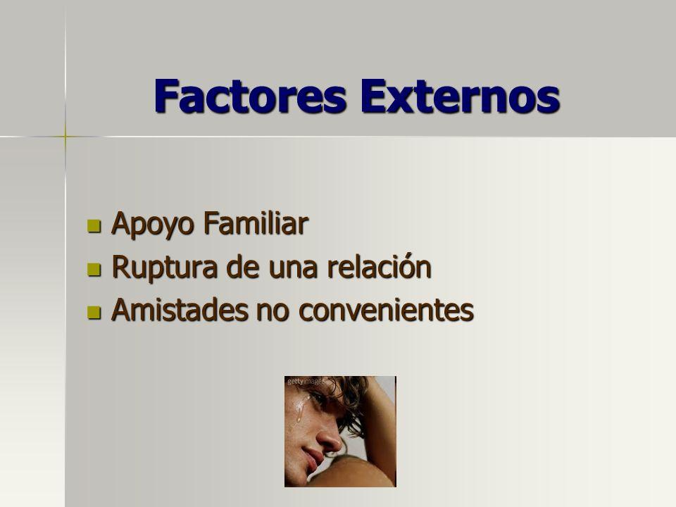 Factores Externos Apoyo Familiar Ruptura de una relación
