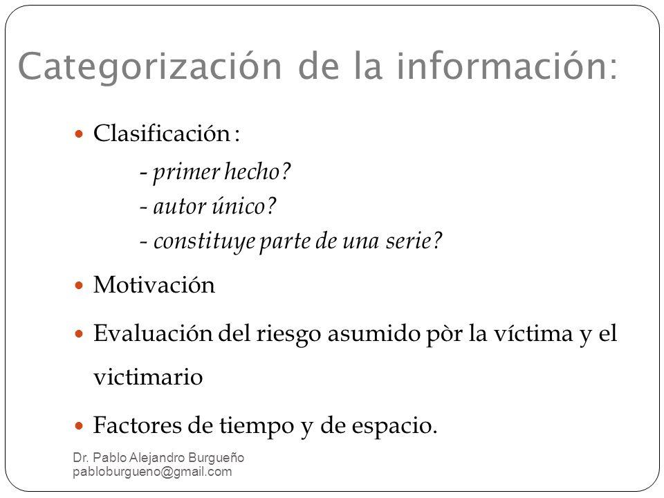 Categorización de la información: