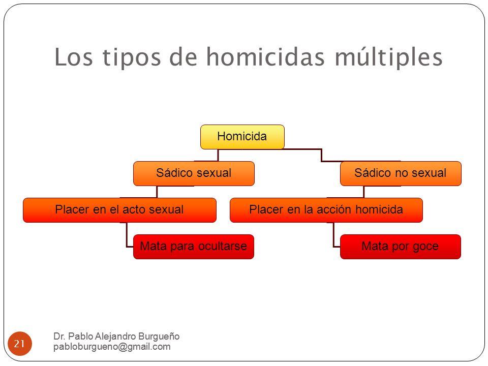 Los tipos de homicidas múltiples