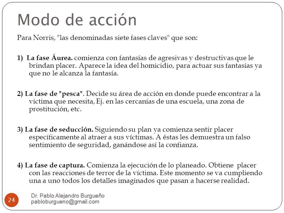 Modo de acción Para Norris, las denominadas siete fases claves que son: