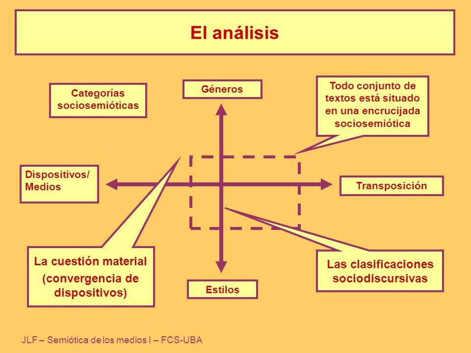El análisis La cuestión material Las clasificaciones sociodiscursivas