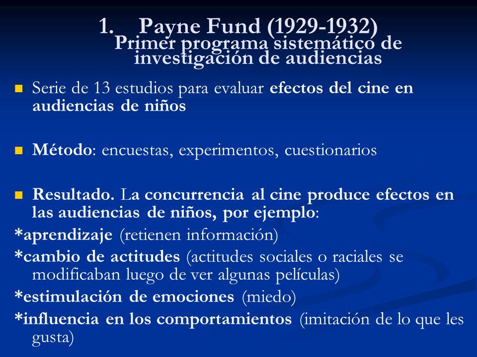Payne Fund (1929-1932) Primer programa sistemático de investigación de audiencias