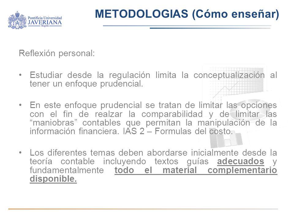 METODOLOGIAS (Cómo enseñar)