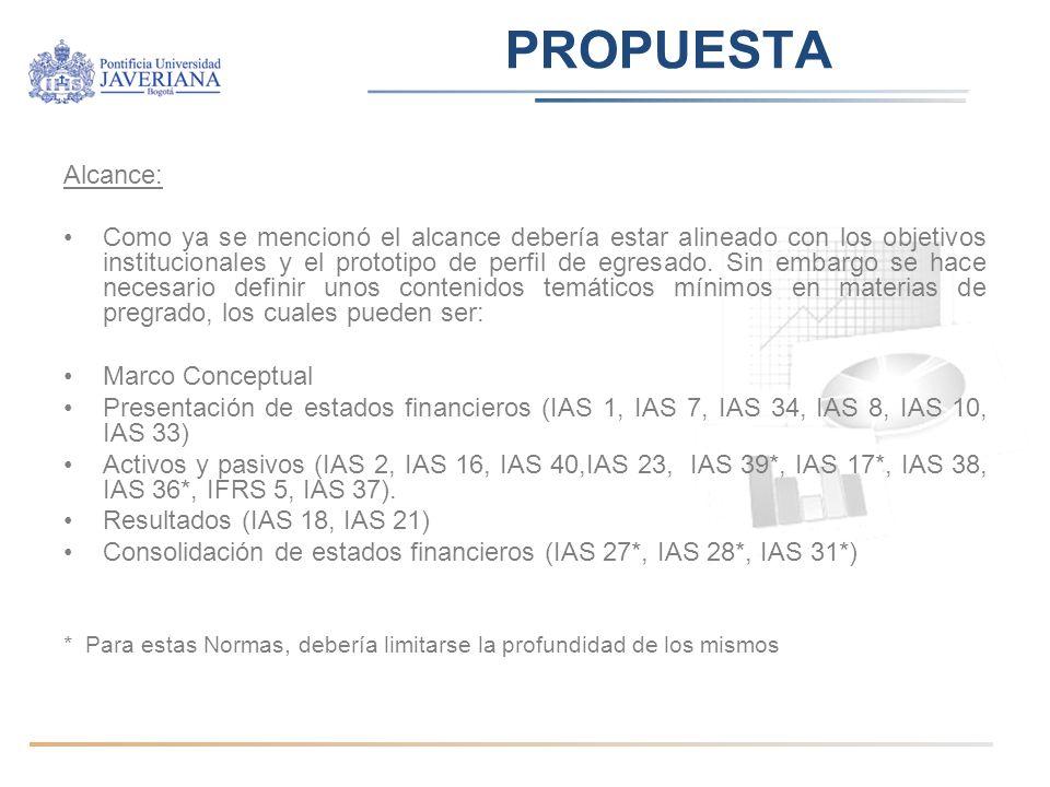 PROPUESTA Alcance: