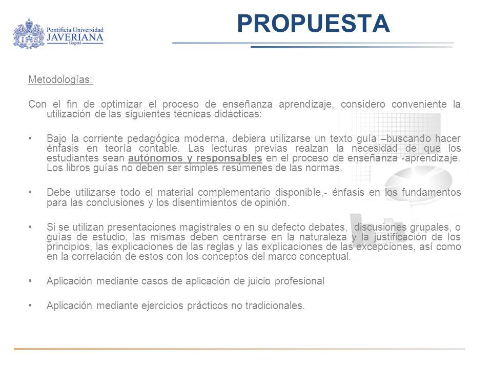 PROPUESTA Metodologías: