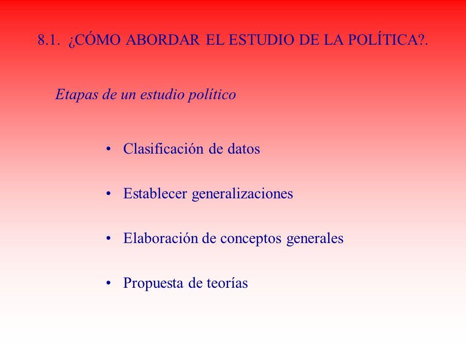 8.1. ¿CÓMO ABORDAR EL ESTUDIO DE LA POLÍTICA .