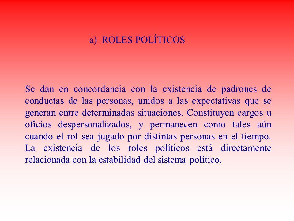 a) ROLES POLÍTICOS