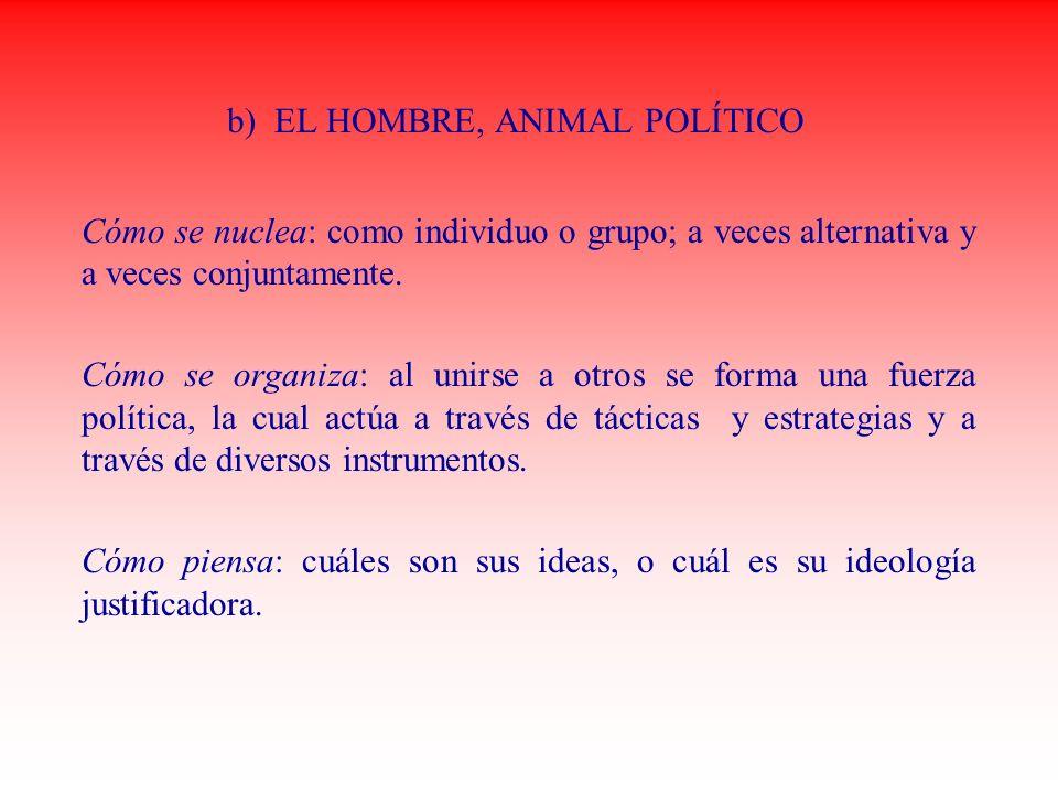 b) EL HOMBRE, ANIMAL POLÍTICO