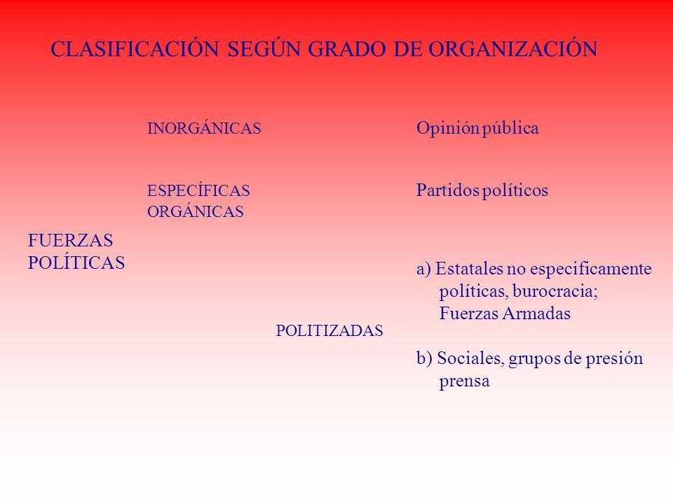 CLASIFICACIÓN SEGÚN GRADO DE ORGANIZACIÓN