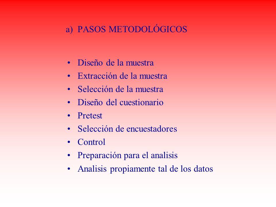 a) PASOS METODOLÓGICOS
