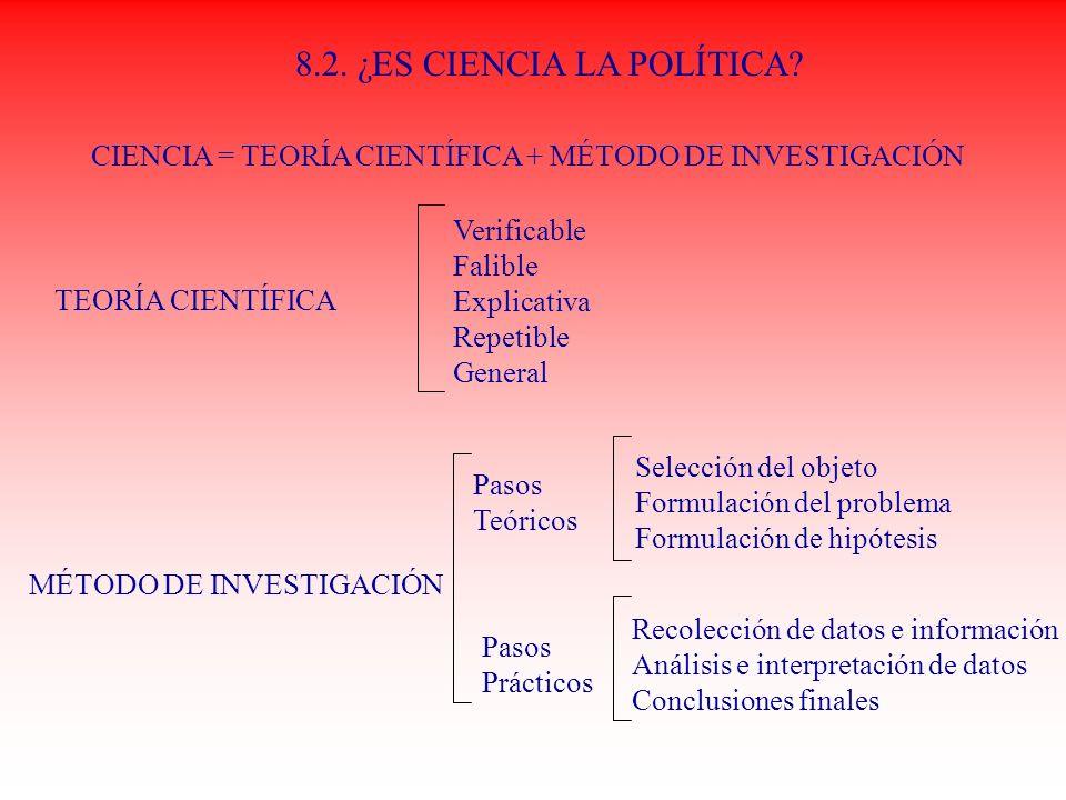 8.2. ¿ES CIENCIA LA POLÍTICA