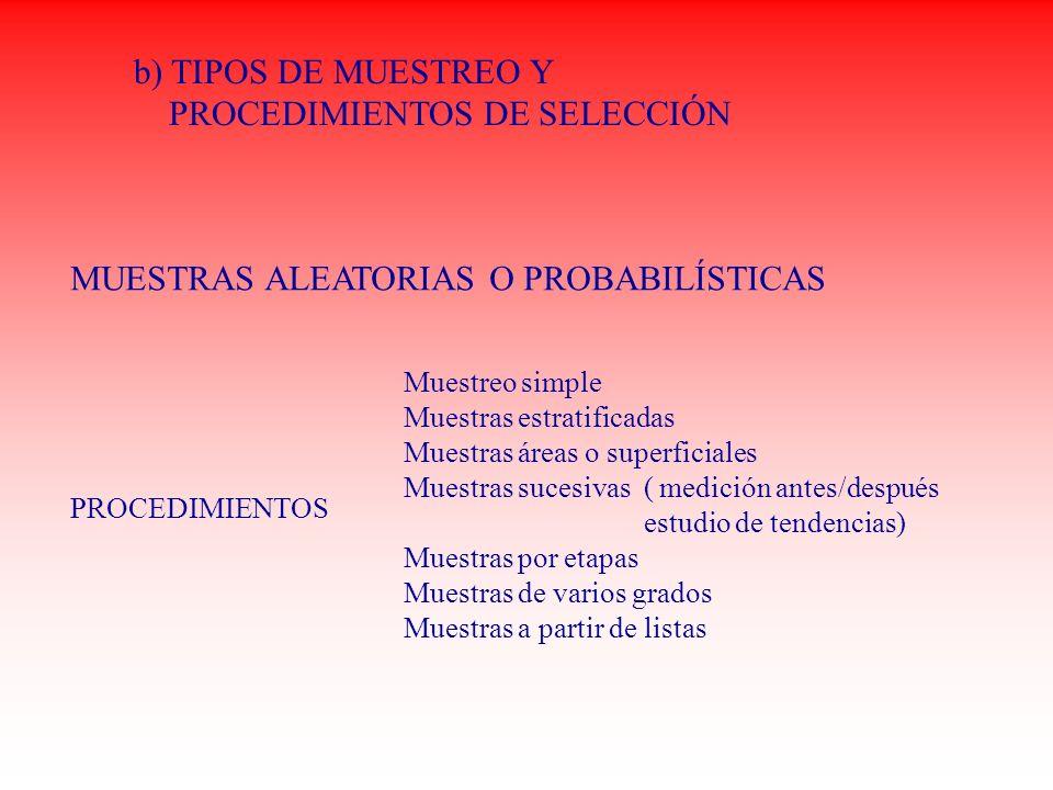 PROCEDIMIENTOS DE SELECCIÓN