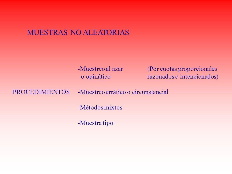 MUESTRAS NO ALEATORIAS