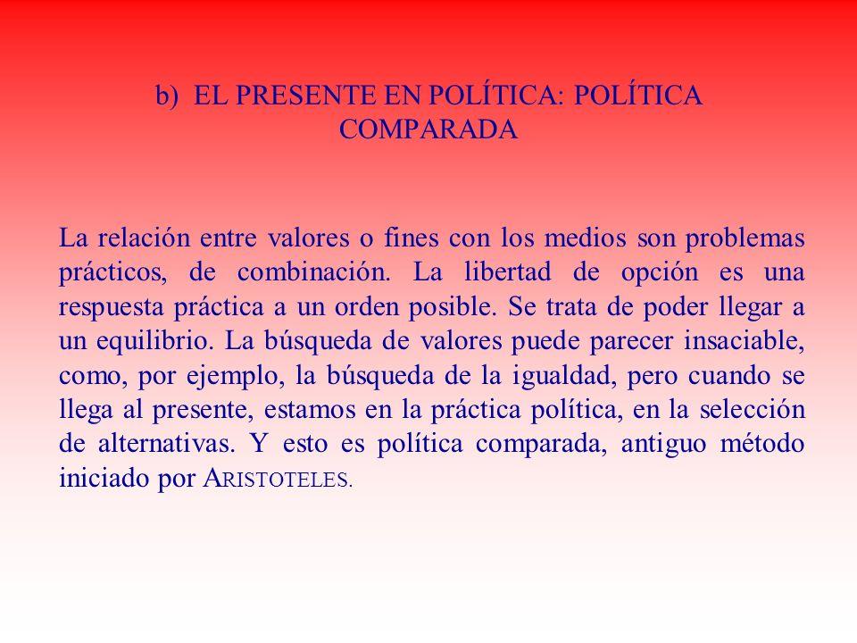 b) EL PRESENTE EN POLÍTICA: POLÍTICA COMPARADA