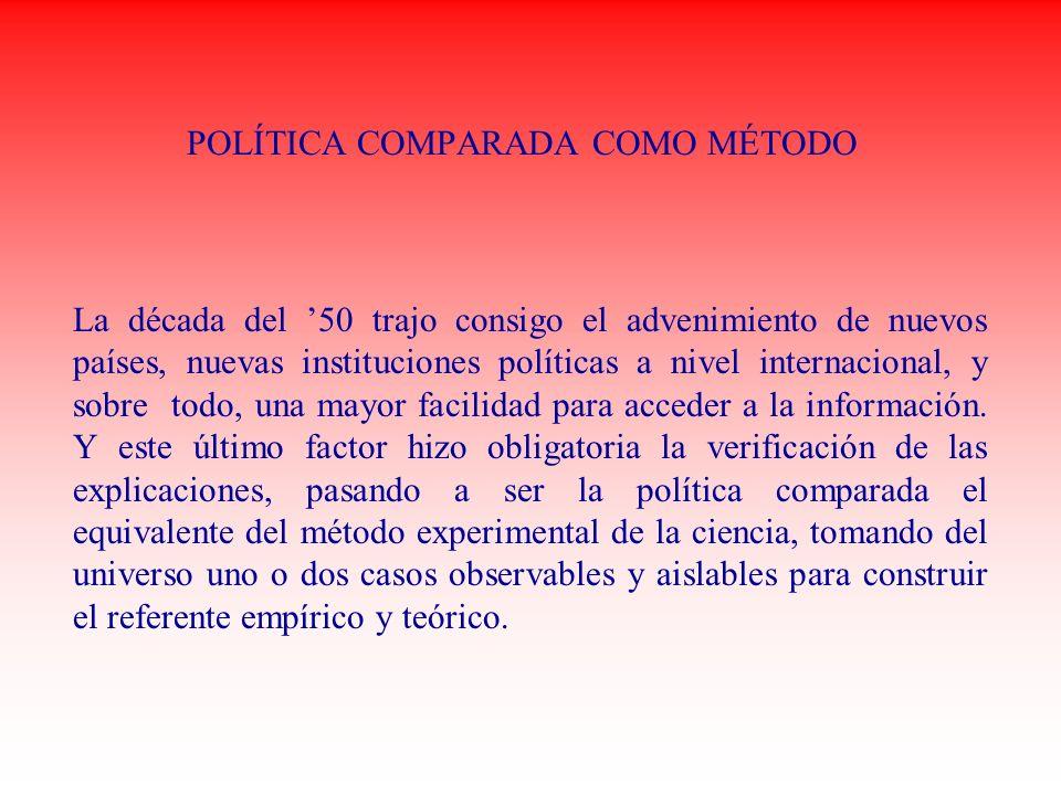 POLÍTICA COMPARADA COMO MÉTODO