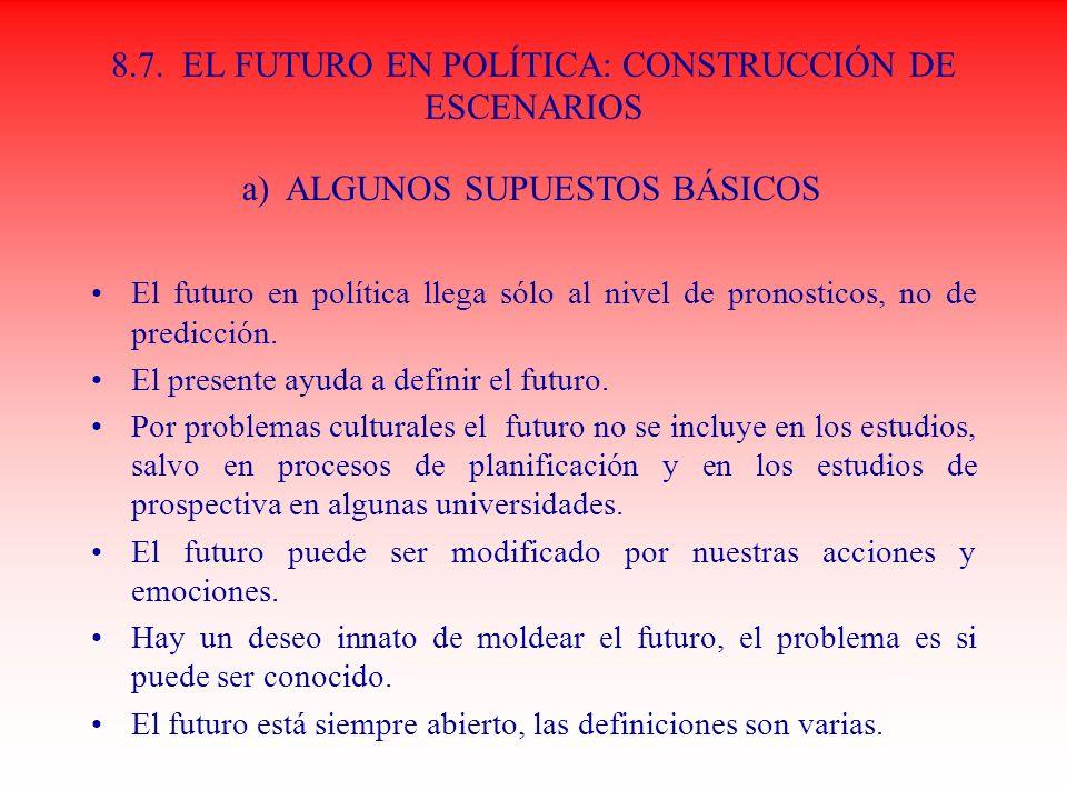 8.7. EL FUTURO EN POLÍTICA: CONSTRUCCIÓN DE ESCENARIOS