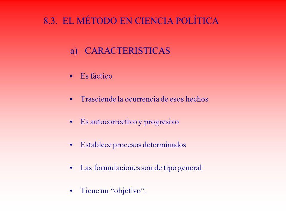 8.3. EL MÉTODO EN CIENCIA POLÍTICA