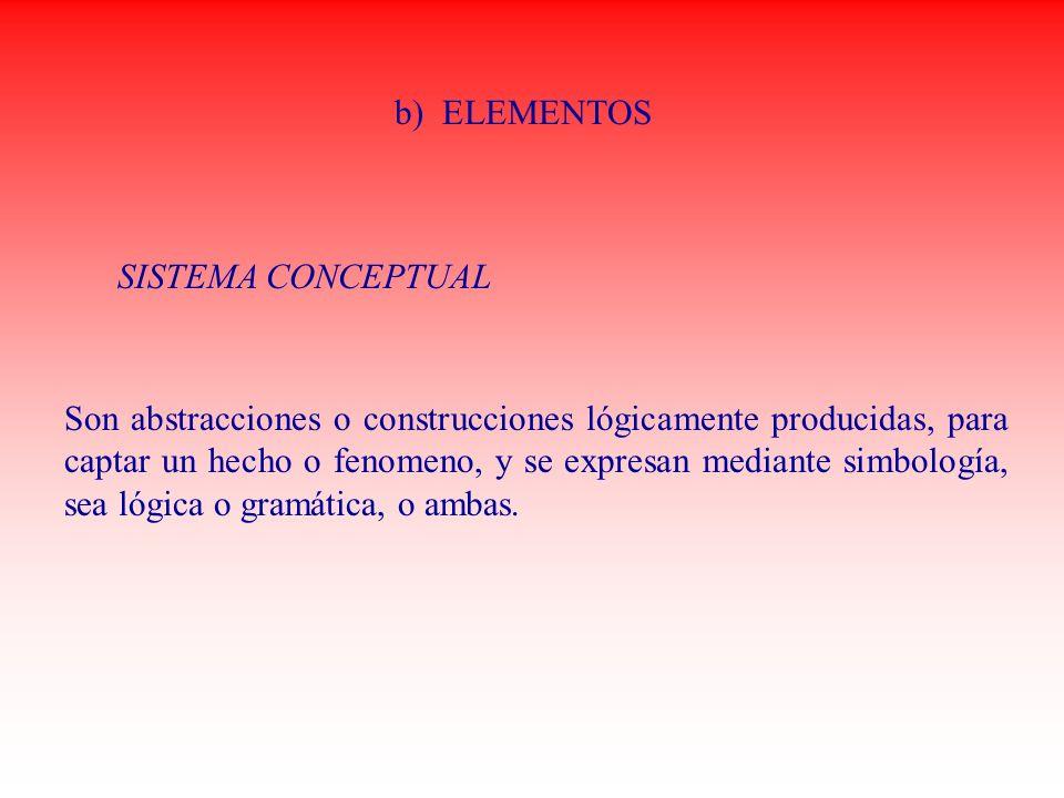 b) ELEMENTOS SISTEMA CONCEPTUAL.