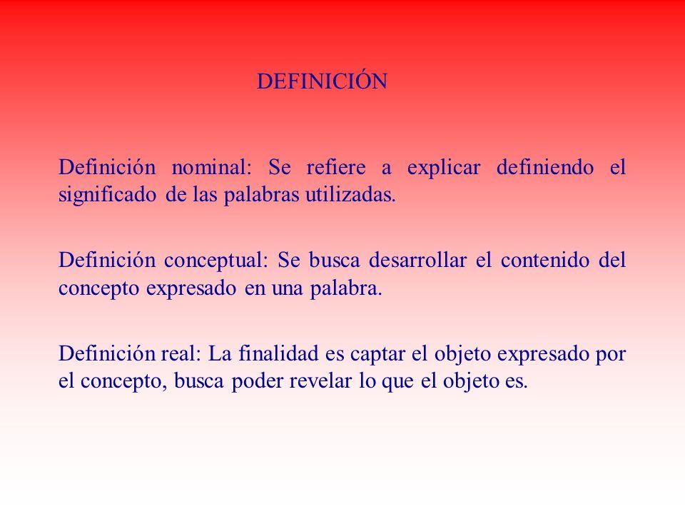 DEFINICIÓN Definición nominal: Se refiere a explicar definiendo el significado de las palabras utilizadas.