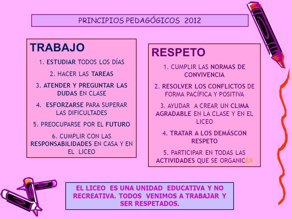 TRABAJO RESPETO PRINCIPIOS PEDAGÓGICOS 2012 1. ESTUDIAR TODOS LOS DÍAS