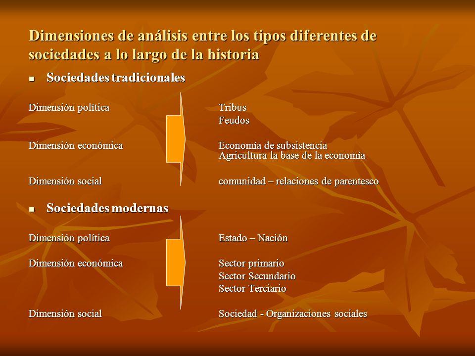 Dimensiones de análisis entre los tipos diferentes de sociedades a lo largo de la historia