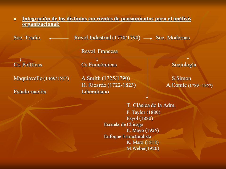Soc. Tradic. Revol.Industrial (1770/1790) Soc. Modernas