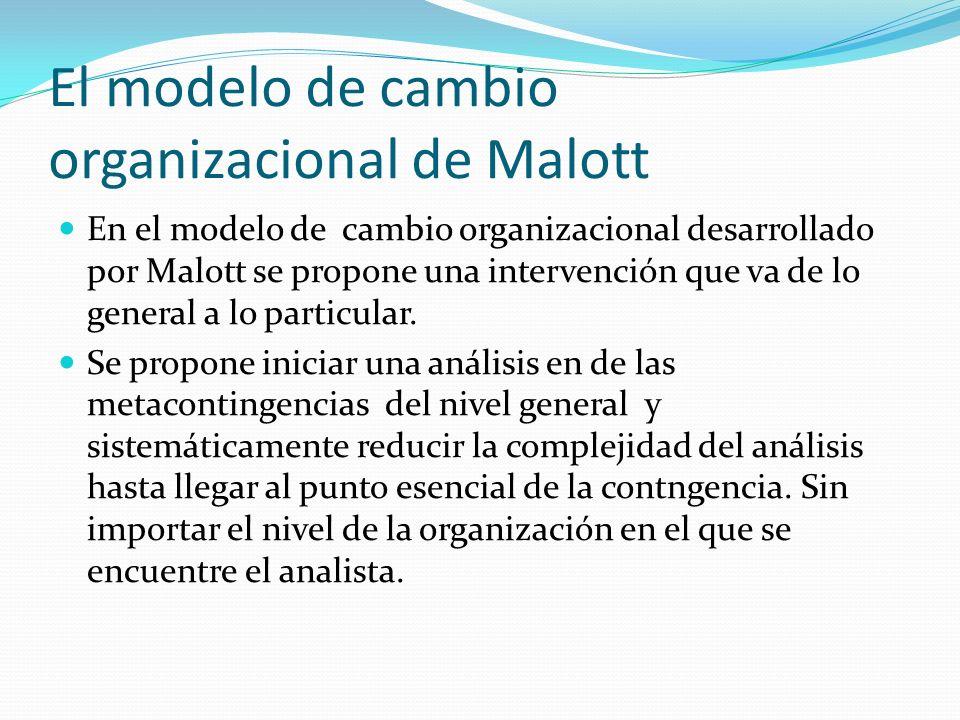 El modelo de cambio organizacional de Malott