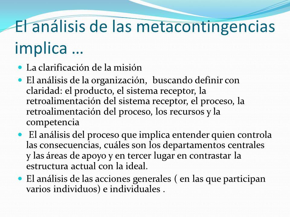 El análisis de las metacontingencias implica …