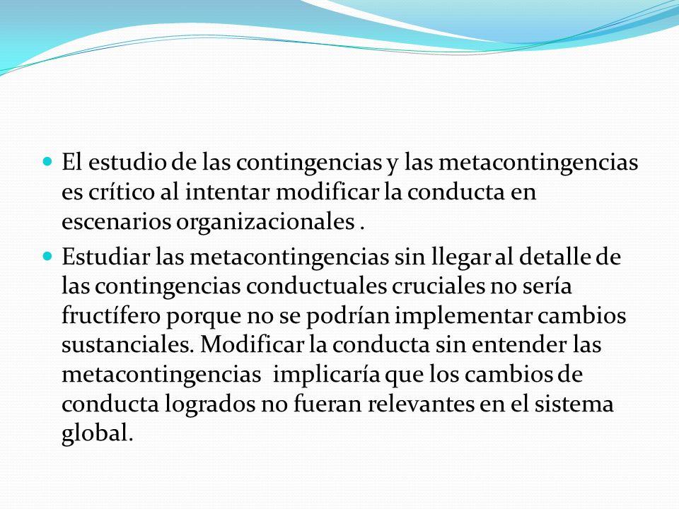 El estudio de las contingencias y las metacontingencias es crítico al intentar modificar la conducta en escenarios organizacionales .