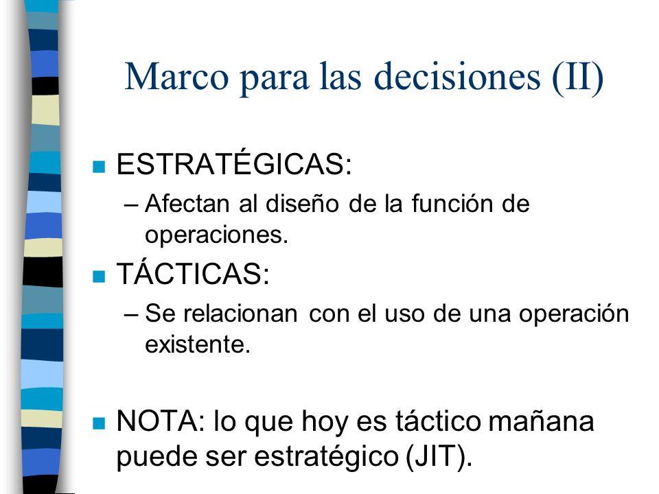 Marco para las decisiones (II)