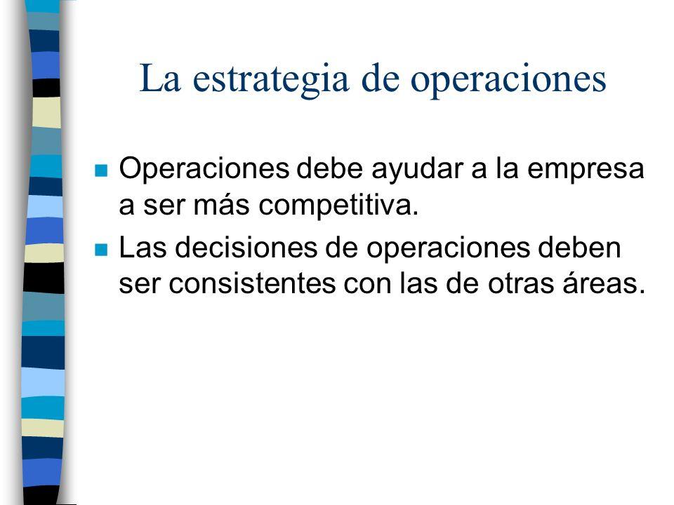 La estrategia de operaciones