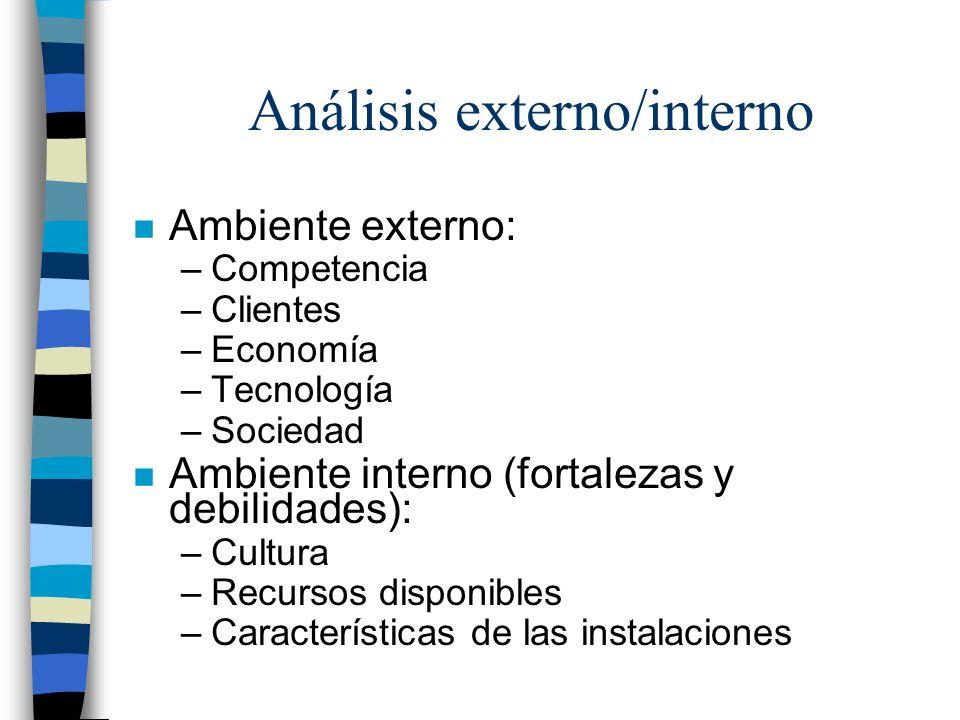 Análisis externo/interno