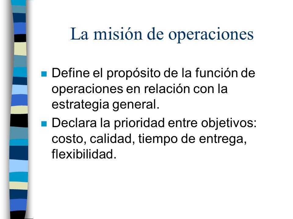 La misión de operaciones