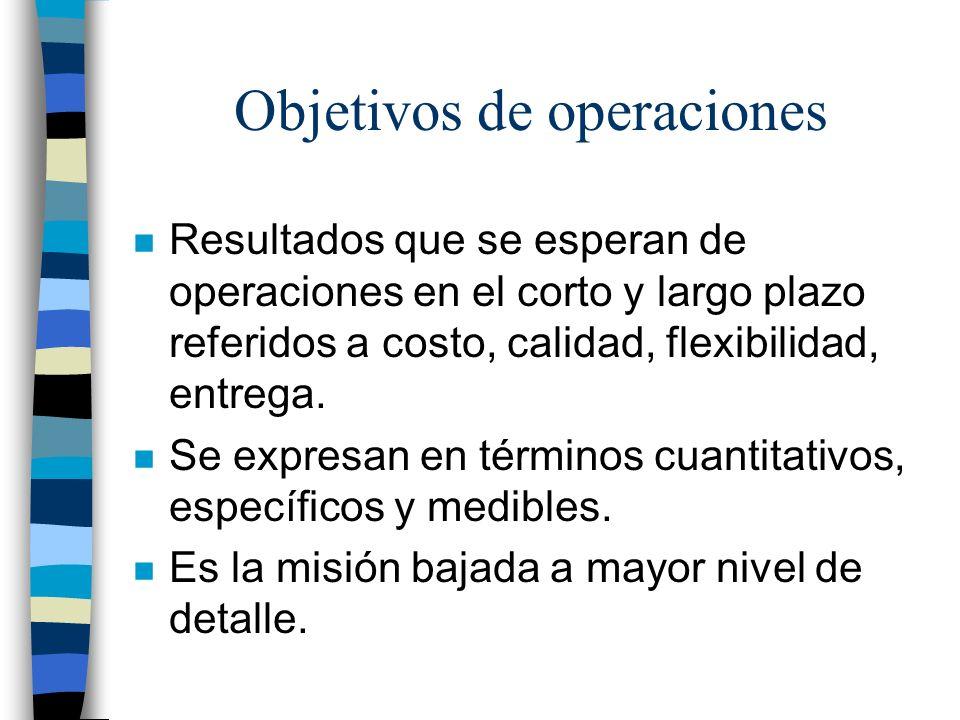 Objetivos de operaciones