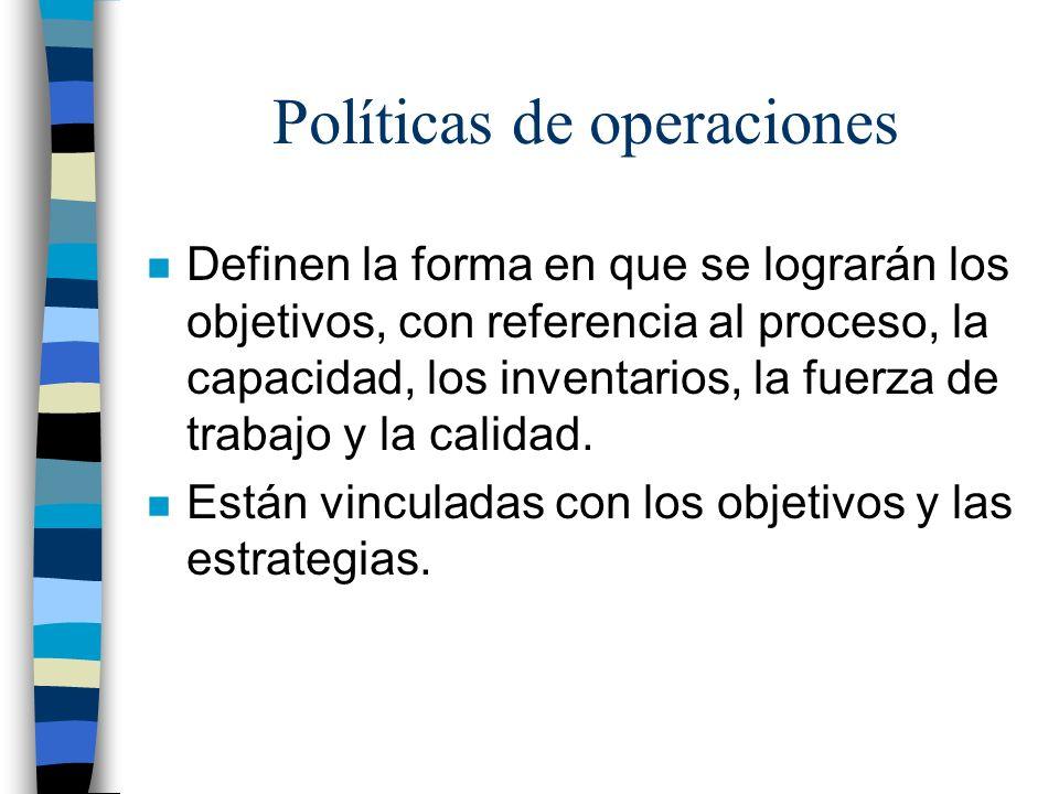 Políticas de operaciones