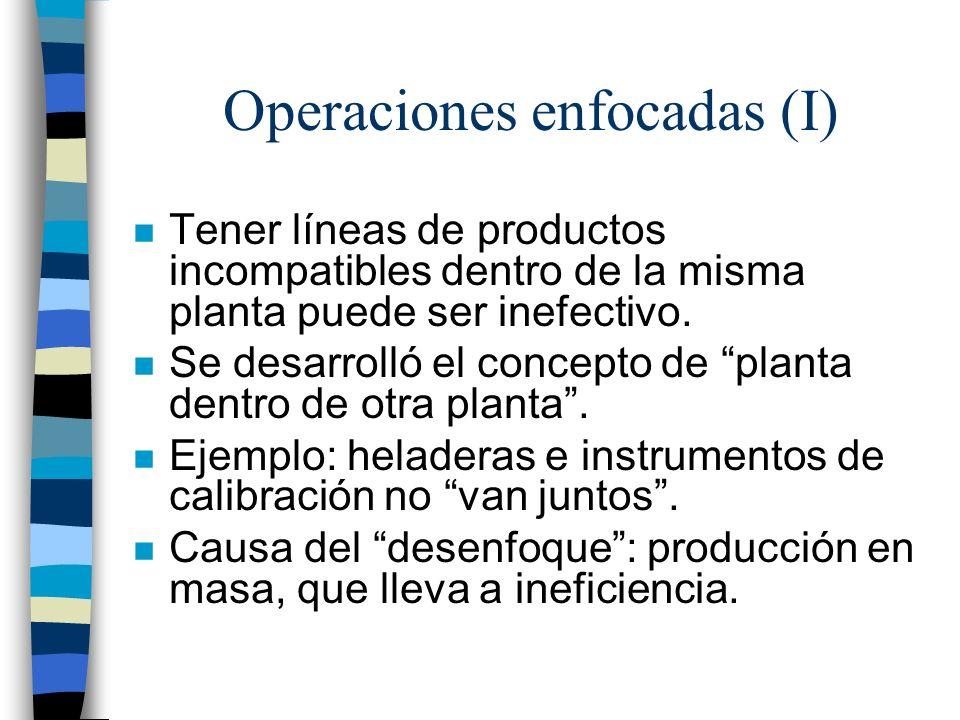 Operaciones enfocadas (I)