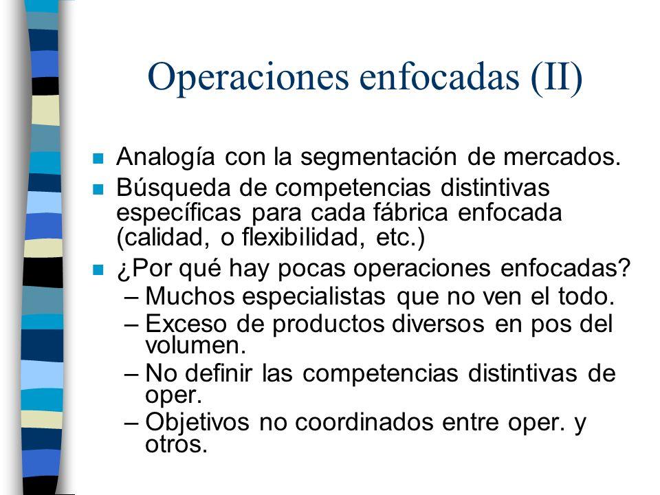 Operaciones enfocadas (II)