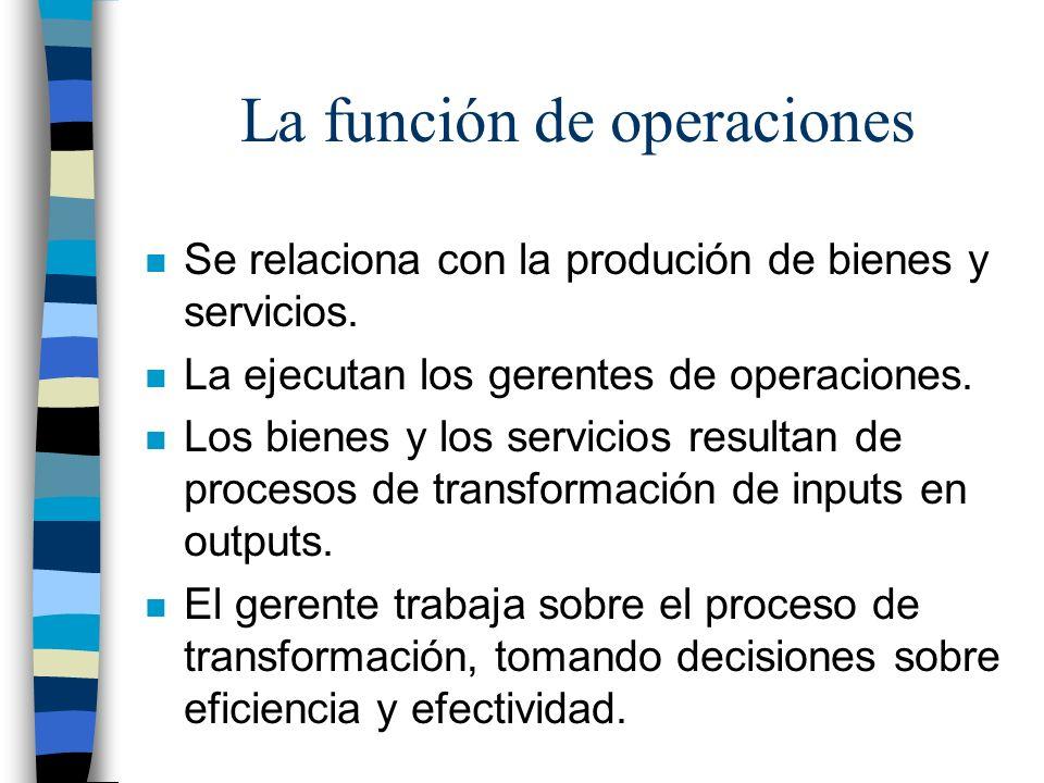 La función de operaciones