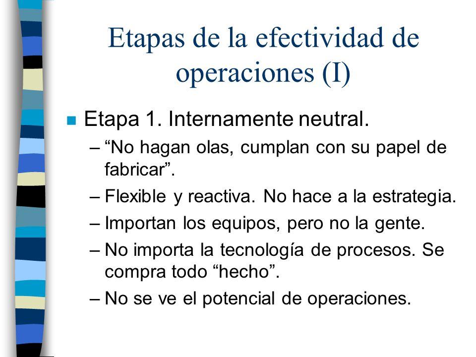 Etapas de la efectividad de operaciones (I)