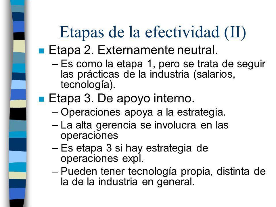 Etapas de la efectividad (II)