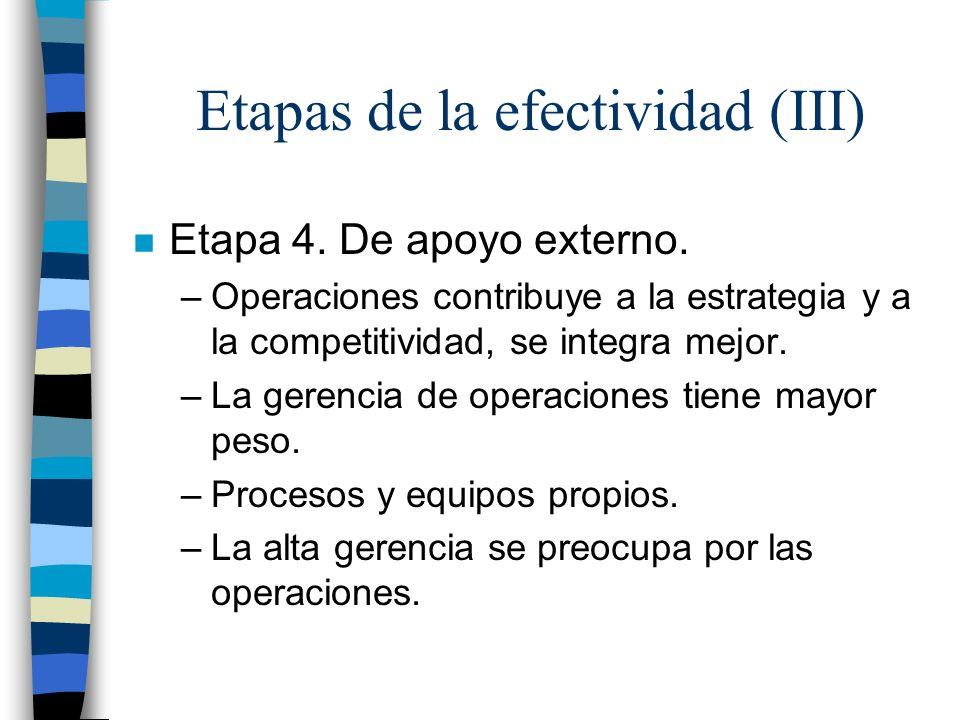 Etapas de la efectividad (III)