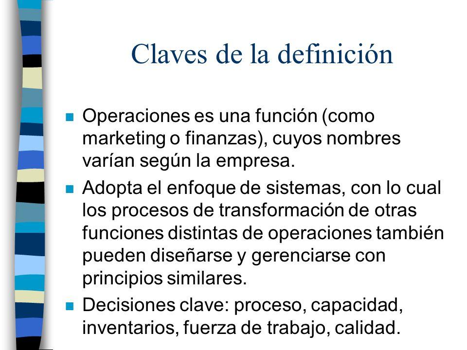 Claves de la definición