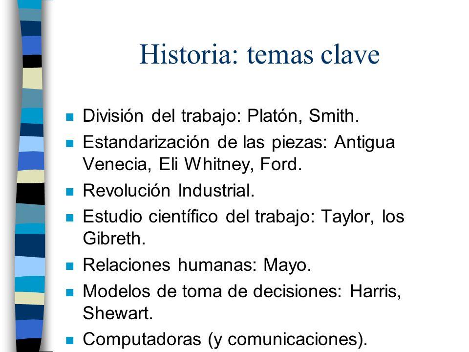 Historia: temas clave División del trabajo: Platón, Smith.