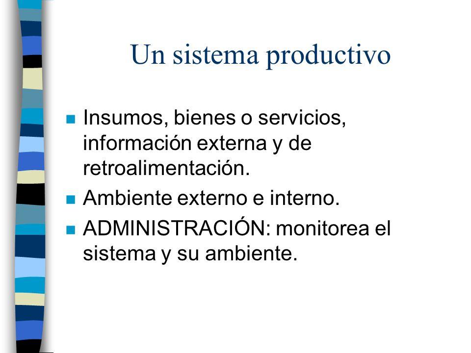 Un sistema productivo Insumos, bienes o servicios, información externa y de retroalimentación. Ambiente externo e interno.