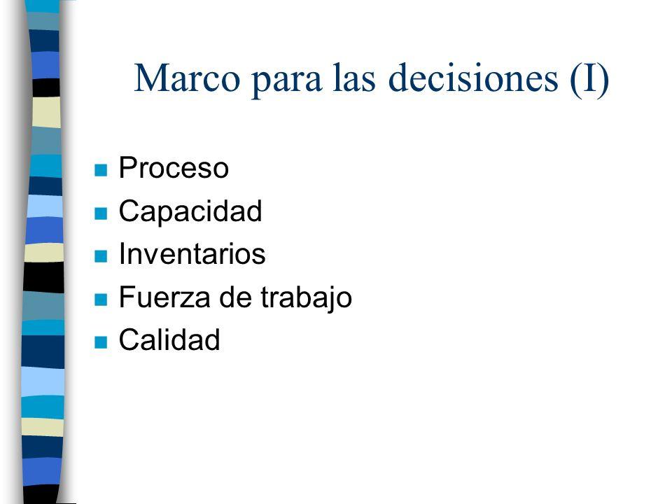 Marco para las decisiones (I)
